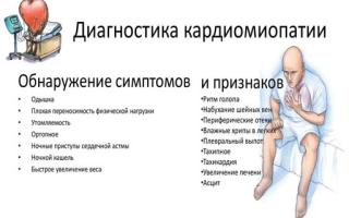 Гипертрофическая кардиомиопатия. Причины. Симптоматика. Диагностика. Лечение. Профилактика