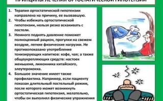 Гипотензия постуральная виды, симптомы, причины, лечение
