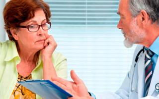 Клиническое значение исследования вариабельности сердечного ритма