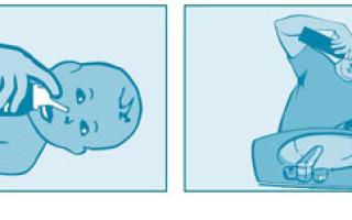 Инструкция по применению препарата Аквалор для взрослых и детей и аналоги