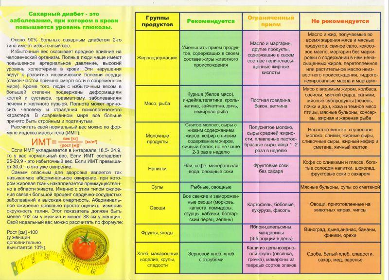 Диета При Сахаре 18 Единиц. Секреты питания при повышенном уровне сахара в крови: что можно есть, а от чего лучше отказаться