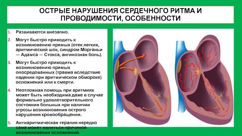 Проведение обследования организма