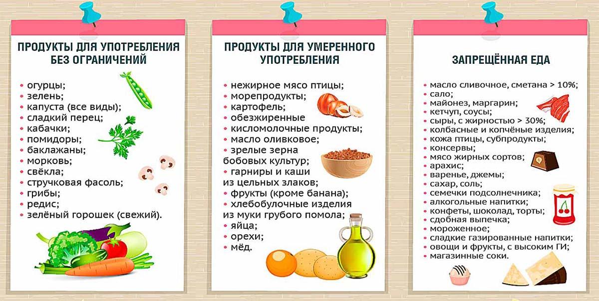 Продукты С Которых Можно Похудеть. Топ 10 продуктов, помогающих похудеть