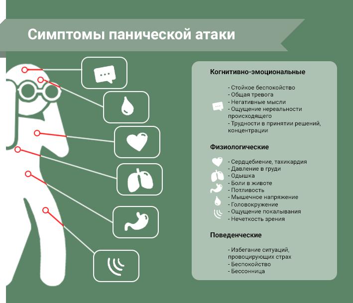 Причины появления тахикардии при всд и как от нее избавиться