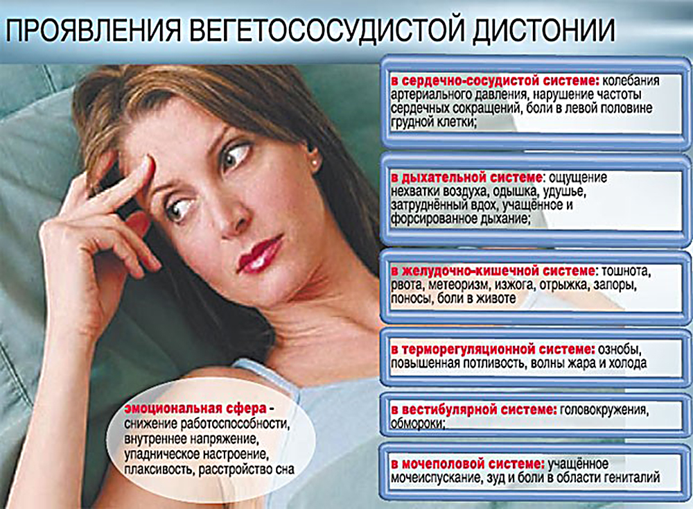 Тахикардия при всд: эффективное лечение