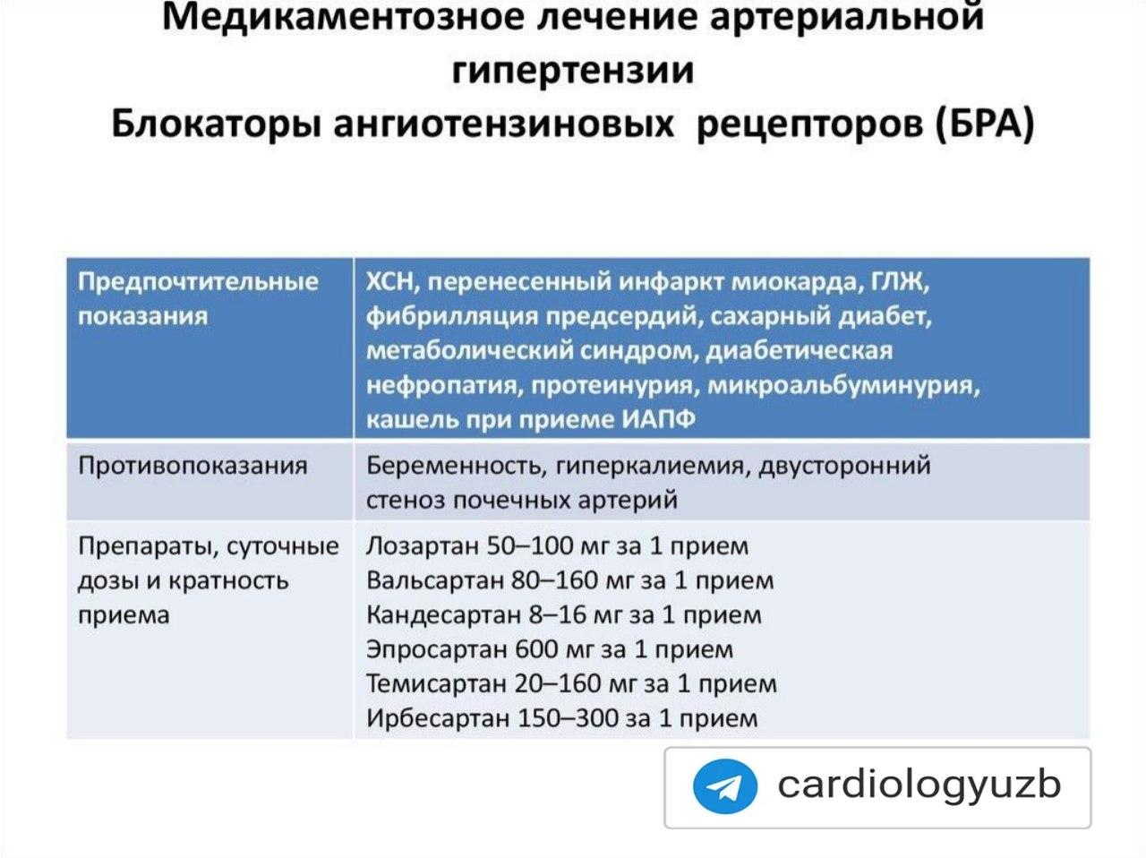 Лекарства брадикардия при повышенном давлении