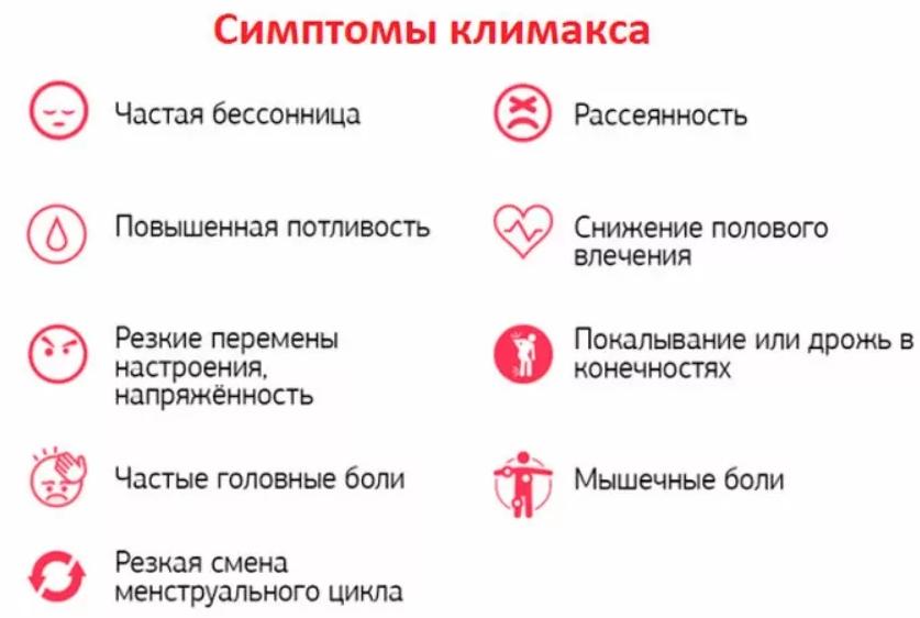 Аритмия сердца лечение при климаксе