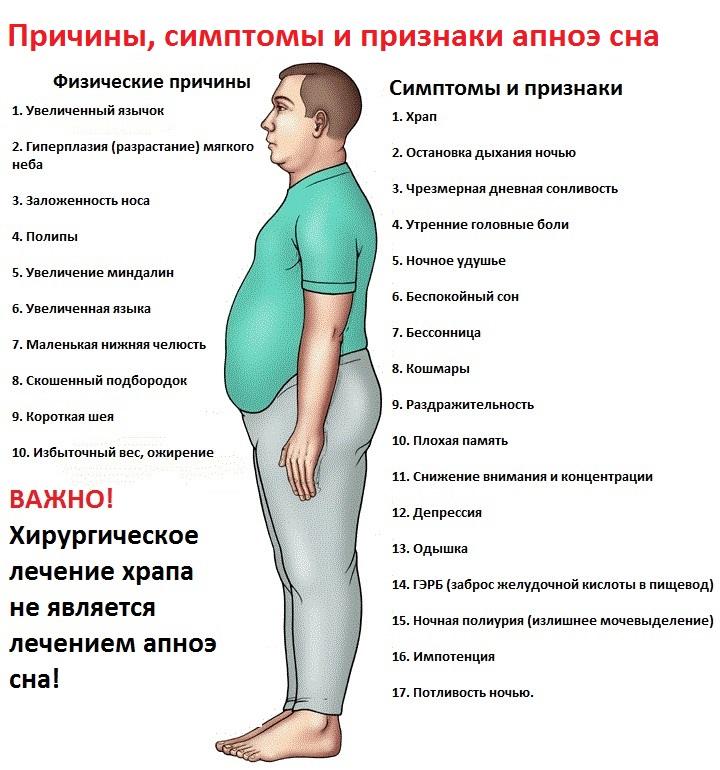Тахикардия симптомы и лечение у детей 14 лет